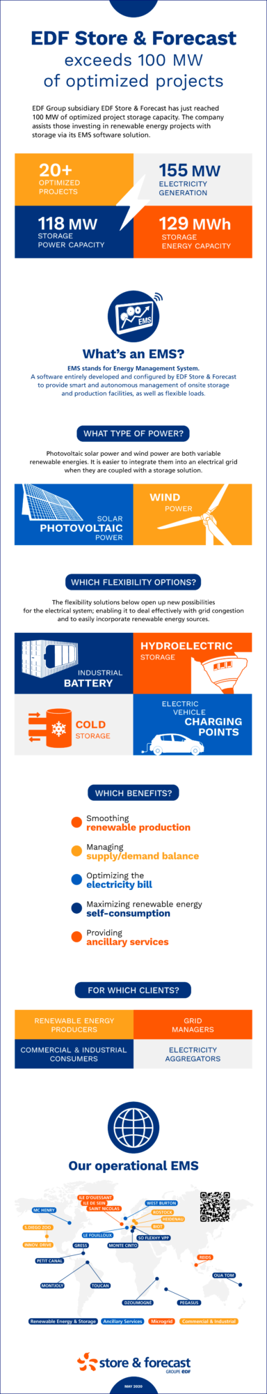 EDF Store & Forecast exceeds 100 MW of optimized projects